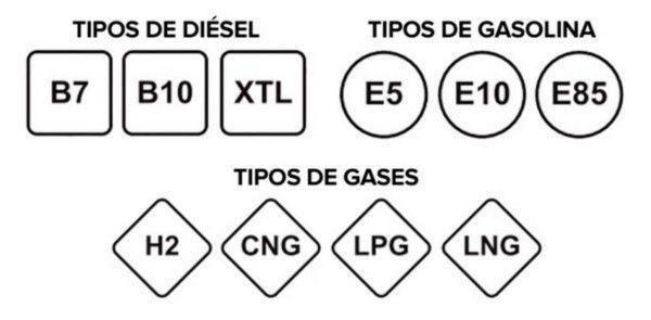Nuevas etiquetas combustibles 2018