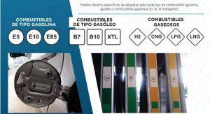 Nuevo etiquetado de combustibles 2018: así son las nuevas etiquetas