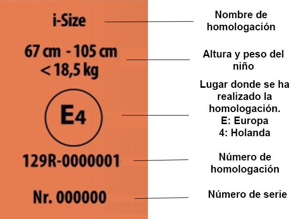 etiqueta de homologación de las sillas i-Size